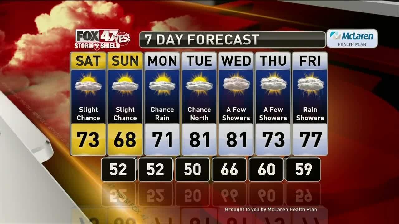 Brett's Forecast 9-6