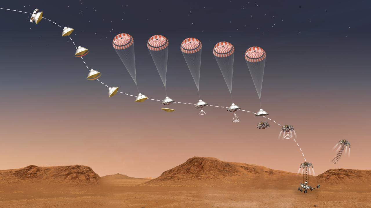 Mars 2020 Perseverance landing