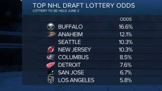 Red Wings have sixth-best odds in 2021 NHL Draft Lottery
