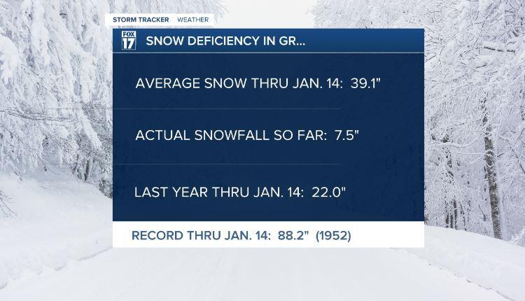AD_Snow_Stats.JPG