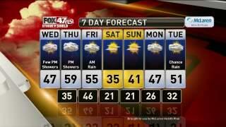 Brett's Forecast 3-17