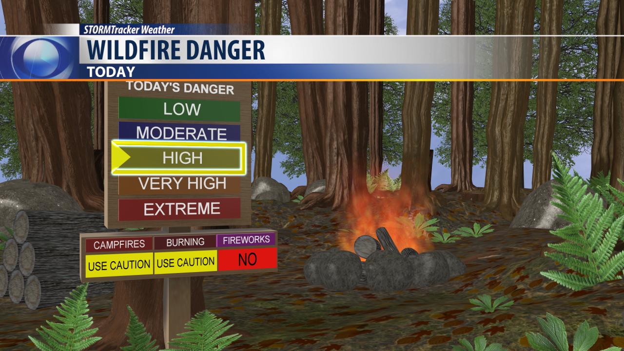 weather wildfire danger 8-1 2