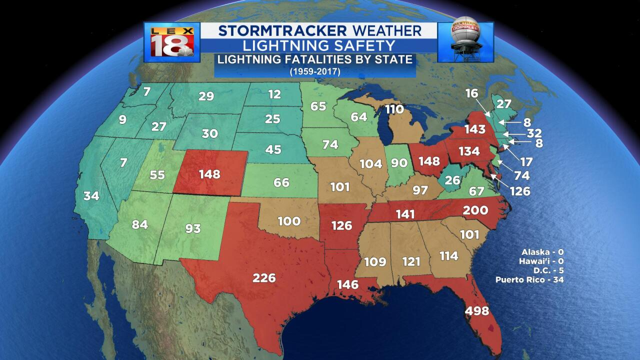 Lightning fatalities (1).jpg