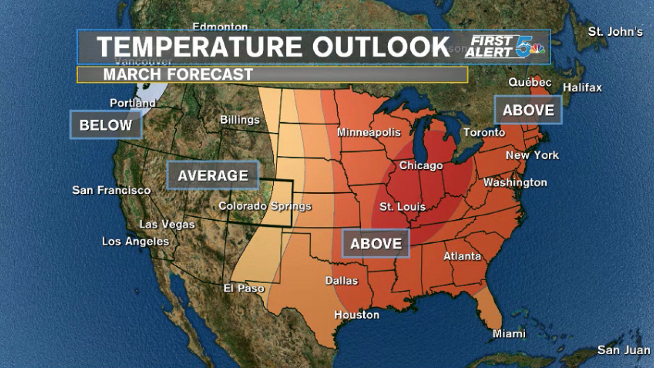 March temperature outlook