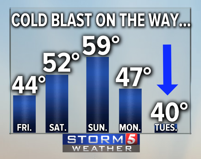 cold wx story