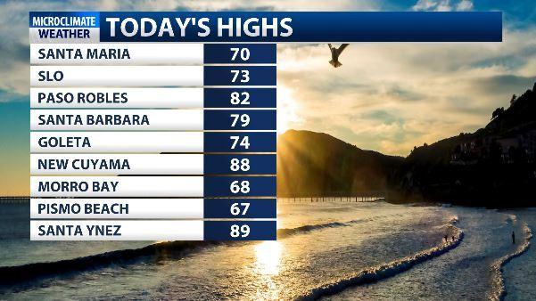 todays highs 99.JPG