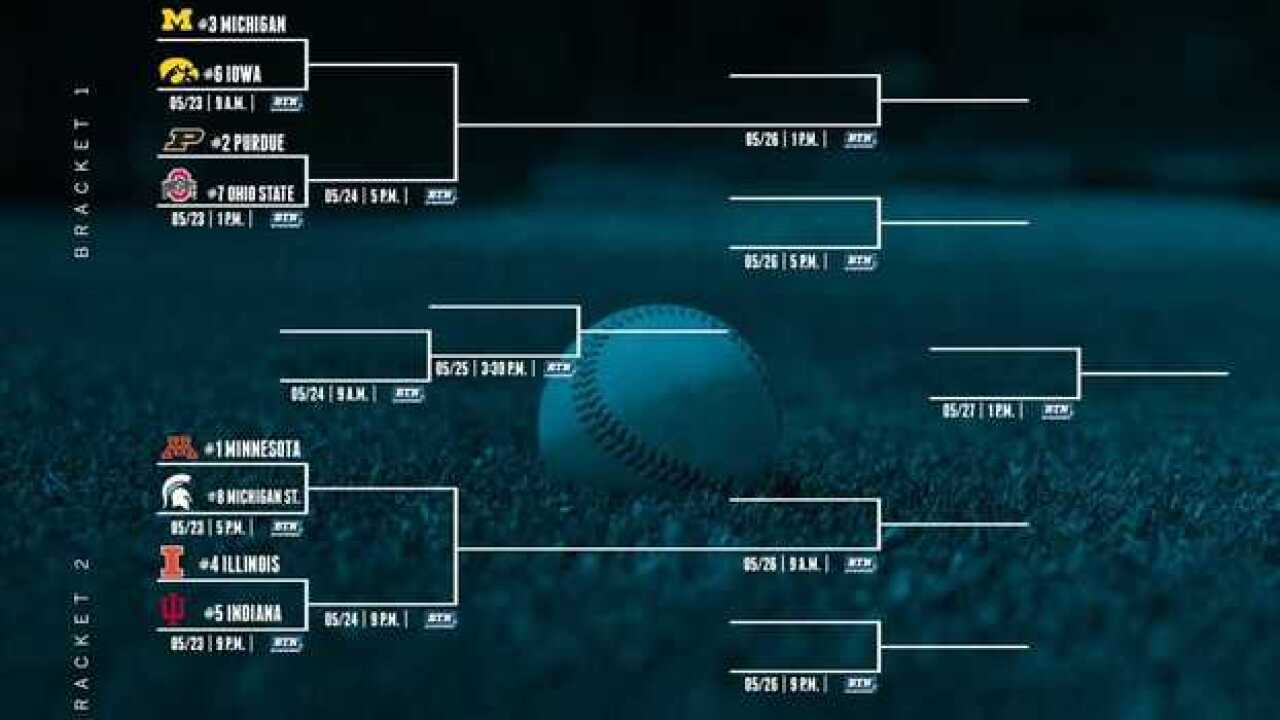 big ten tournament bracket 2020