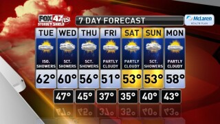 Claire's Forecast 9-29