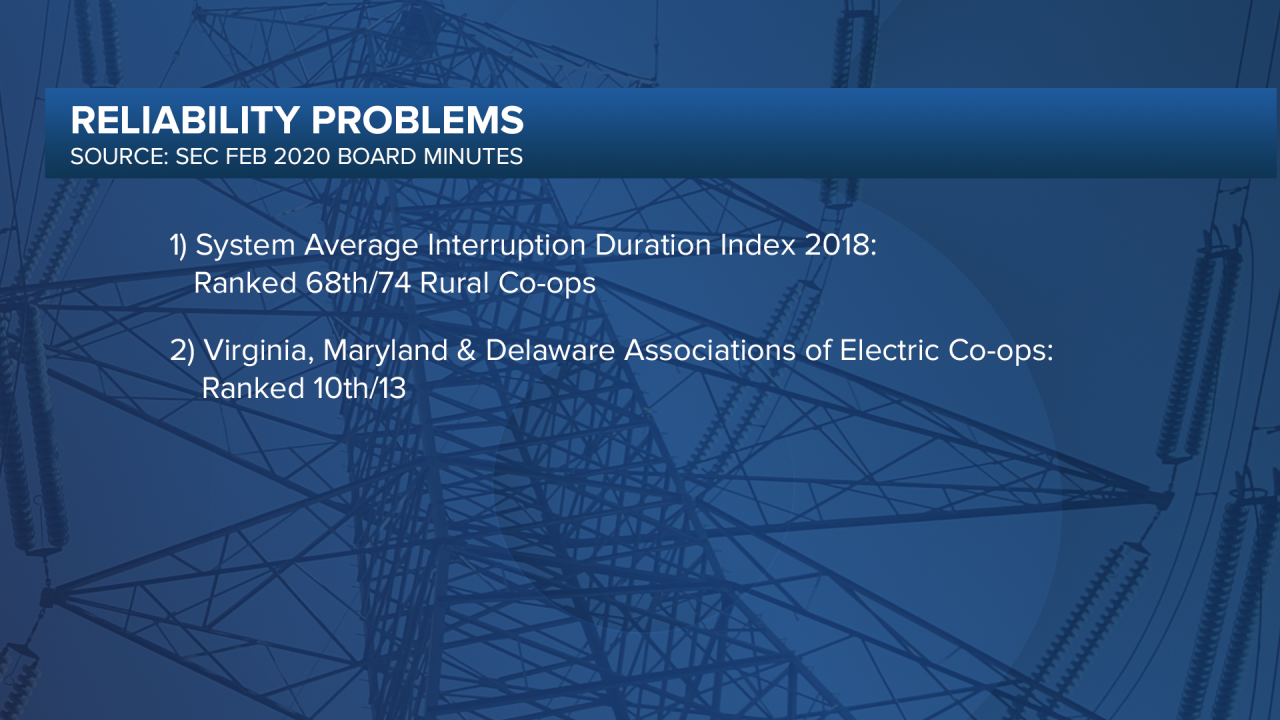 Electricity Graphic 1.png