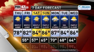 Claire's Forecast 8-6