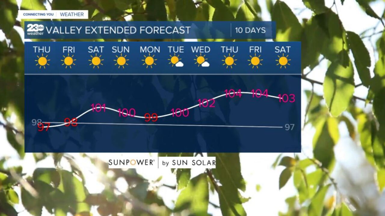 Valley 10-day forecast 8/5/2021