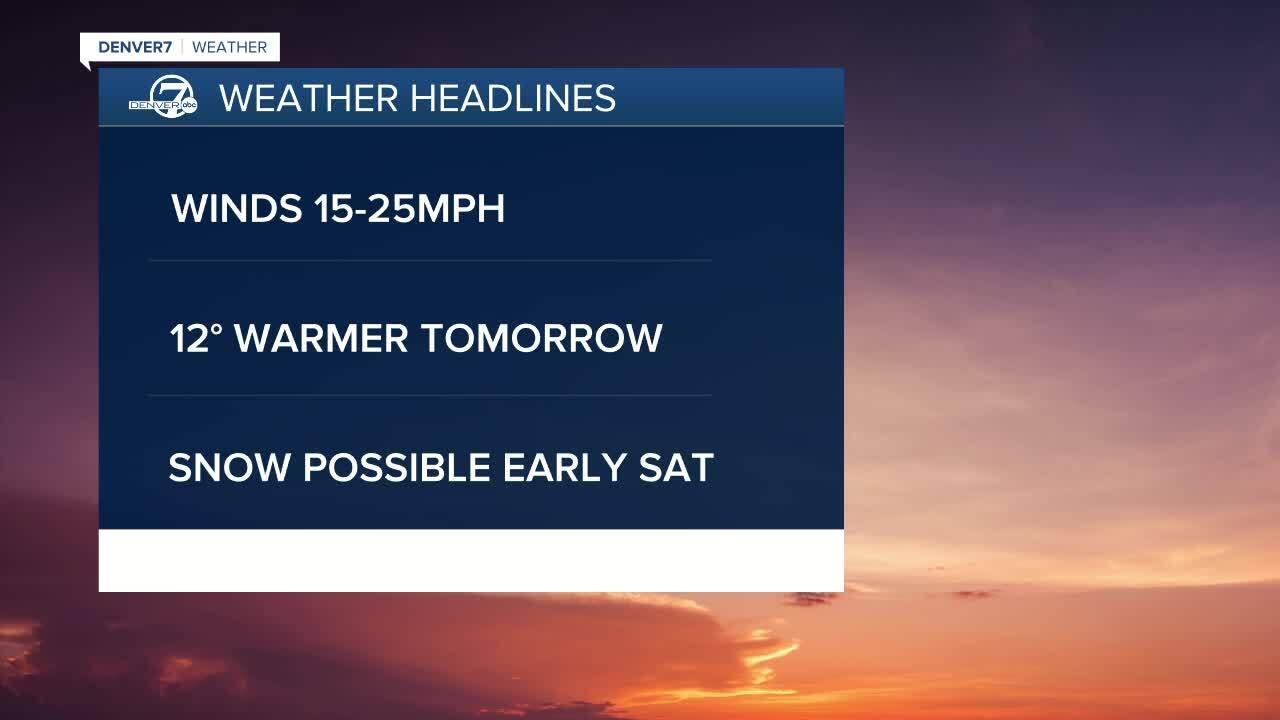 Nov 12 2020 5:15 a.m. forecast