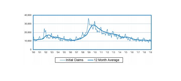 unemployment claims2.png