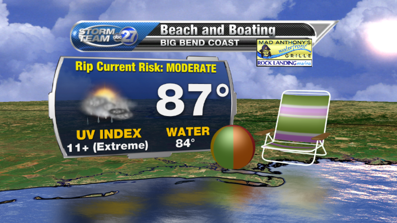 Beach and Boating forecast B (07/11/2017)