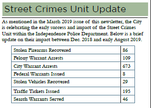 thumbnail_street crimes unit stats.png