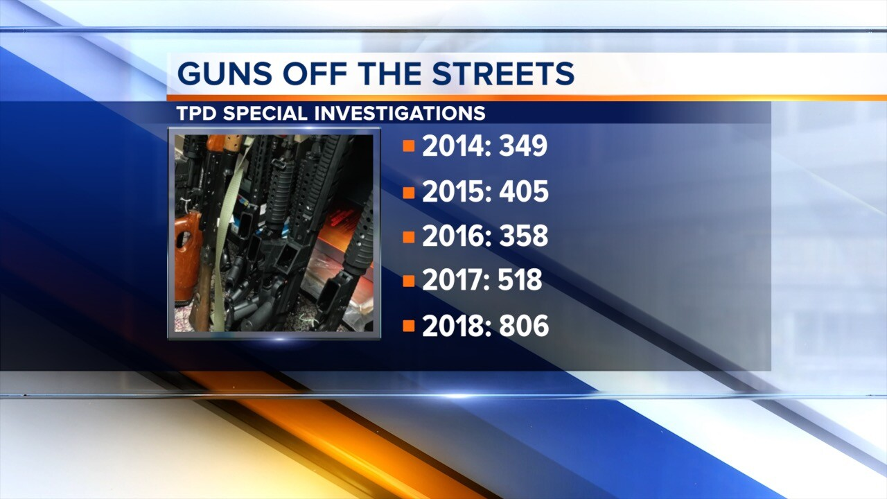 GUNS OFF THE STREETS 2018