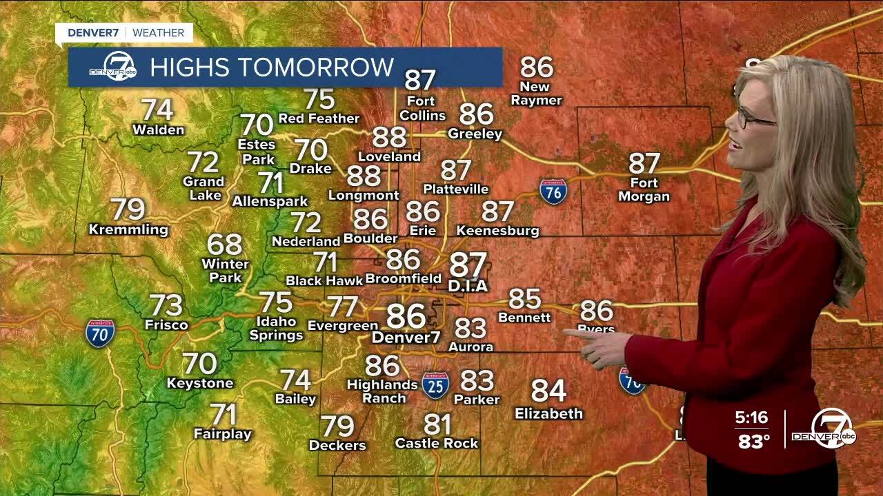 Afternoon highs Sunday