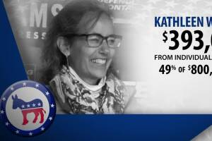 In MT's US House race, Democrat Williams has most money from Montana donors