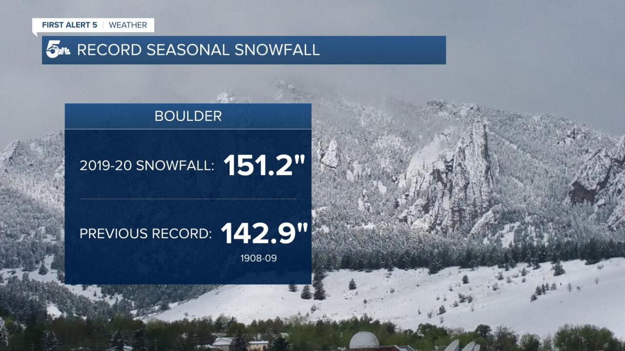 Boulder Record Snowfall - April 2020