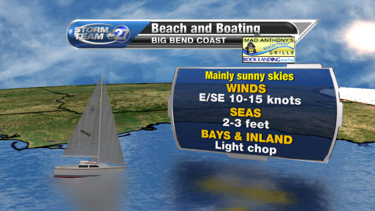 Beach and Boating forecast A (04/10/2017)