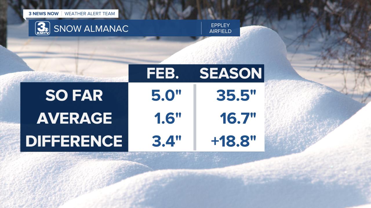 Snow Almanac Month Season.png