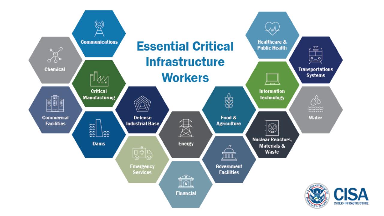 Essential Workforce