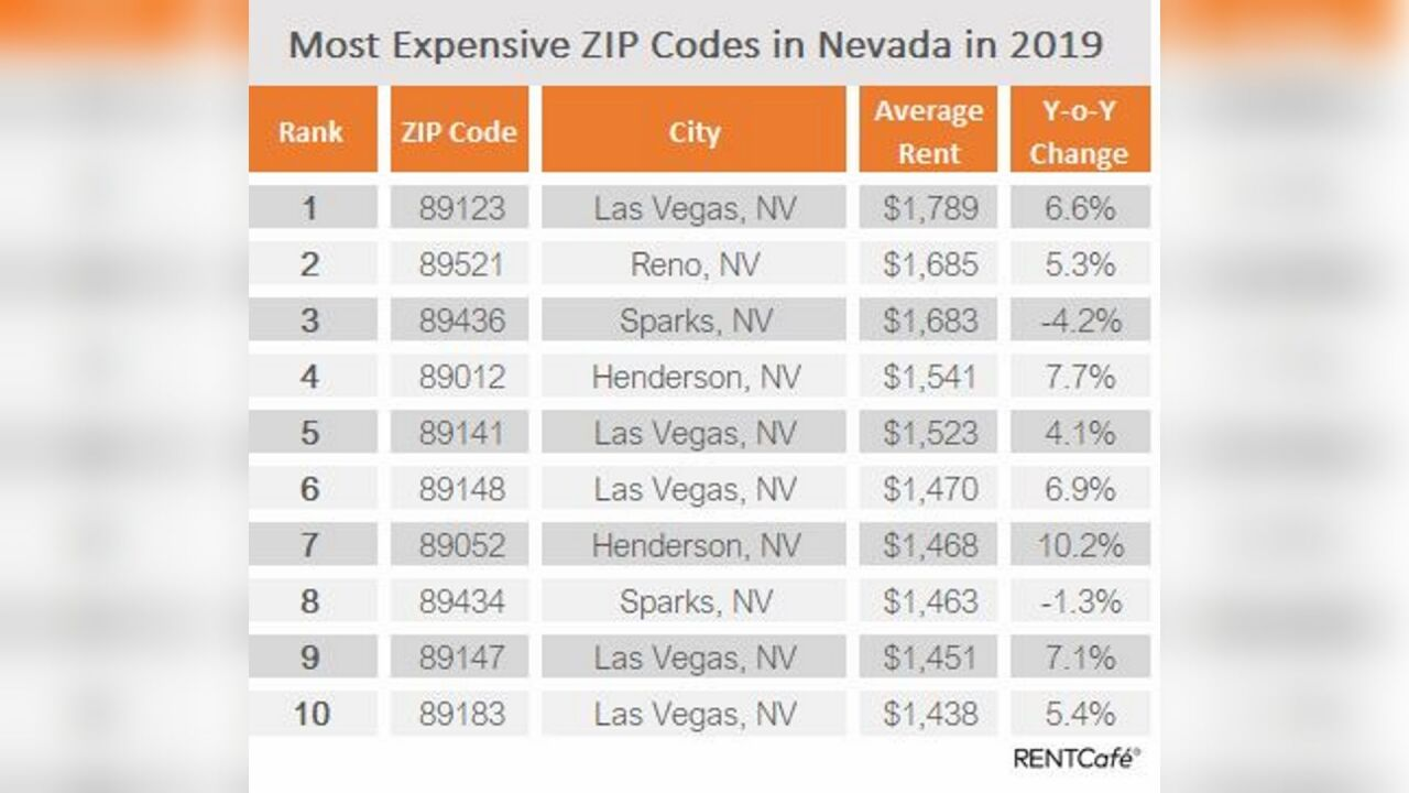Rent Cafe prices.jpg