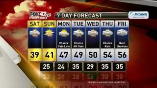 Brett's Forecast 3-13