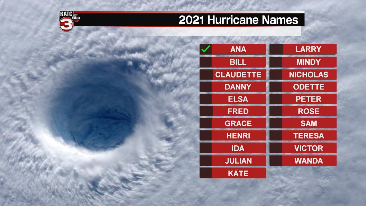 Hurricane Name Template.png