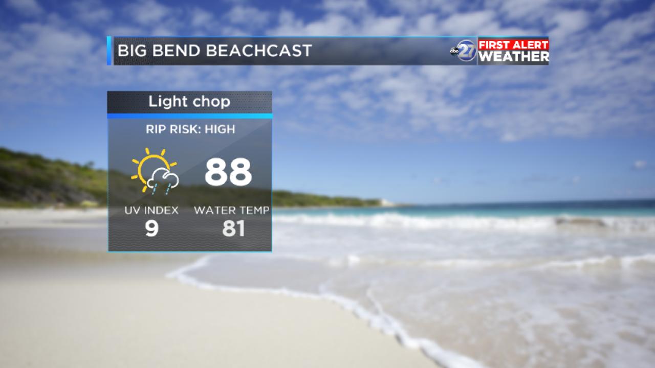 Beach forecast (09/06/2018)
