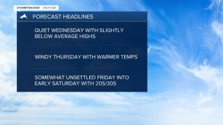 Quieter weather on tap for Wednesday