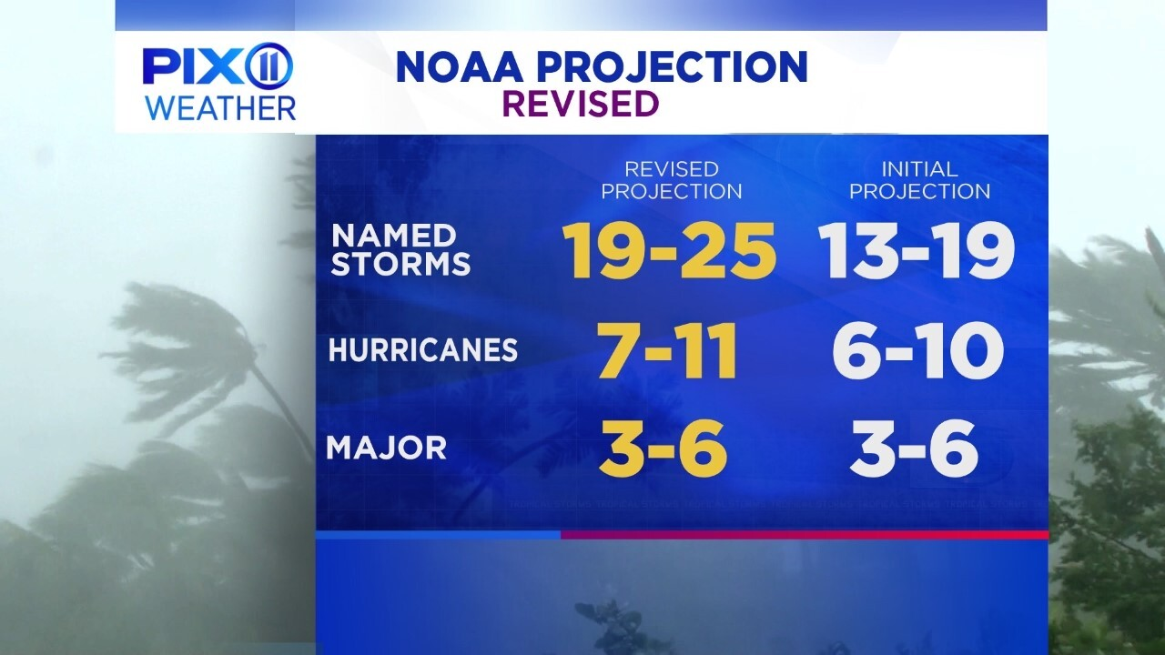 Storm projections.jpg