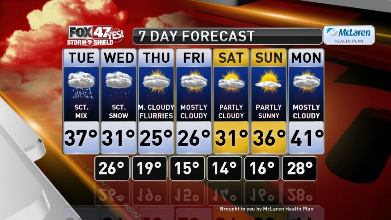 Claire's Forecast 2-25
