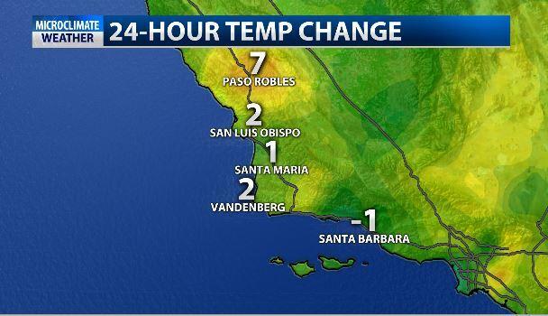 24 hour temp change 718.JPG