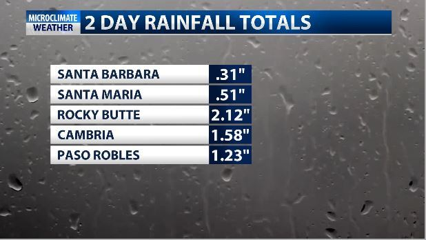 2 DAY RAINFALL 121.JPG