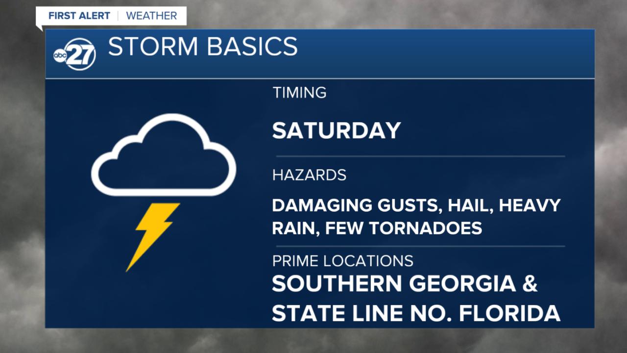 210421 storm basics.PNG