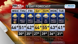 Claire's Forecast 11-11