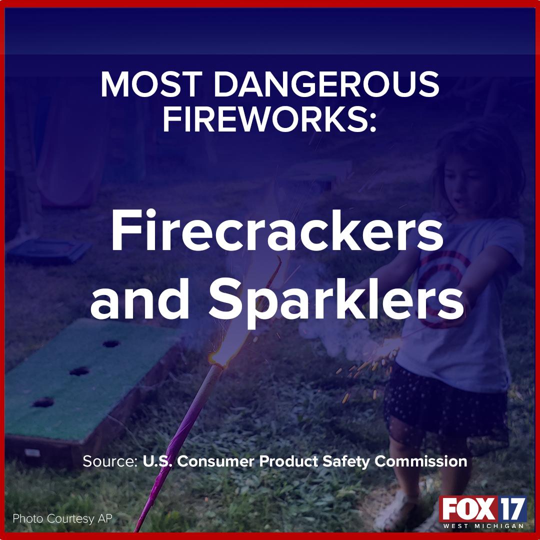 Most Dangerous Fireworks web_FACTOID copy.png