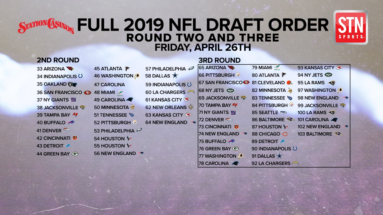 2019 NFL Draft Day 02.jpg
