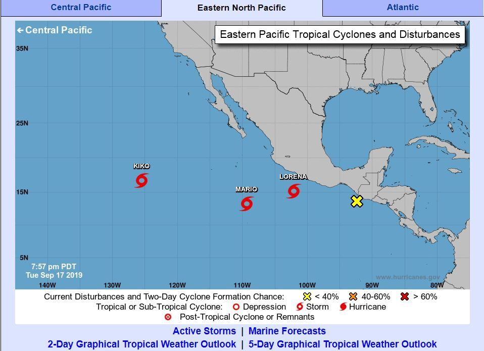 National Hurricane Center Pacific Basin