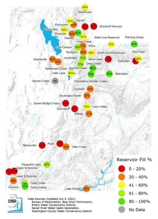 Reservoir Levels.jpg