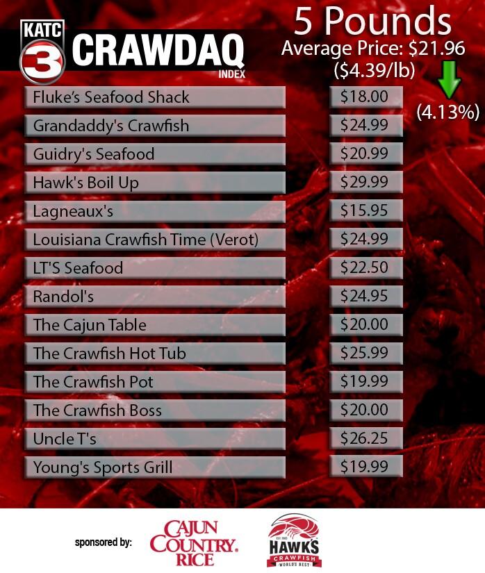 CRAWDAQ 4-16 (2).jpg