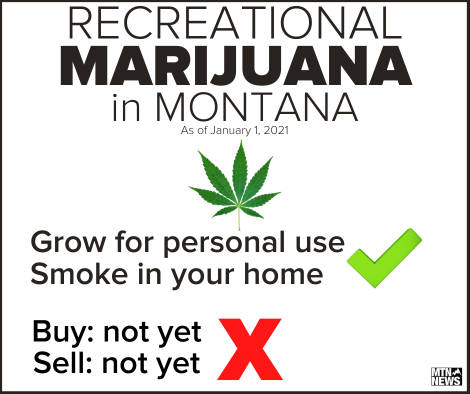 Recreational marijuana in Montana