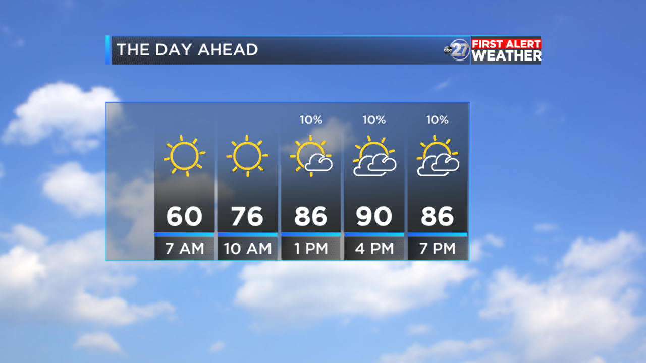 Monday Day Planner (05/07/2018)
