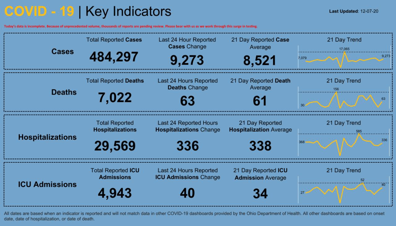 Dashboard _ Key Indicators (9).png
