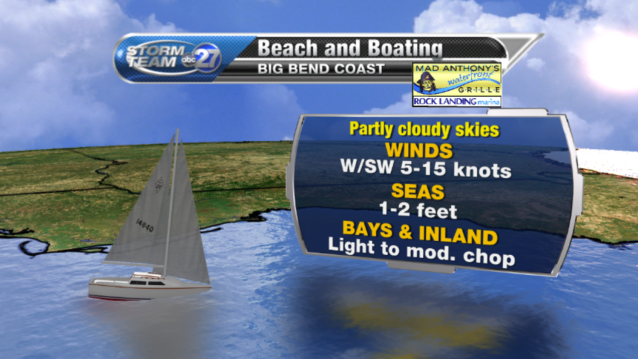 Beach and Boating forecast A (05/29/2017)