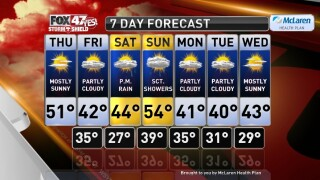 Claire's Forecast 11-12