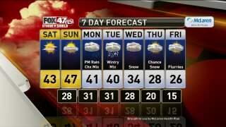 Brett's Forecast 2-21