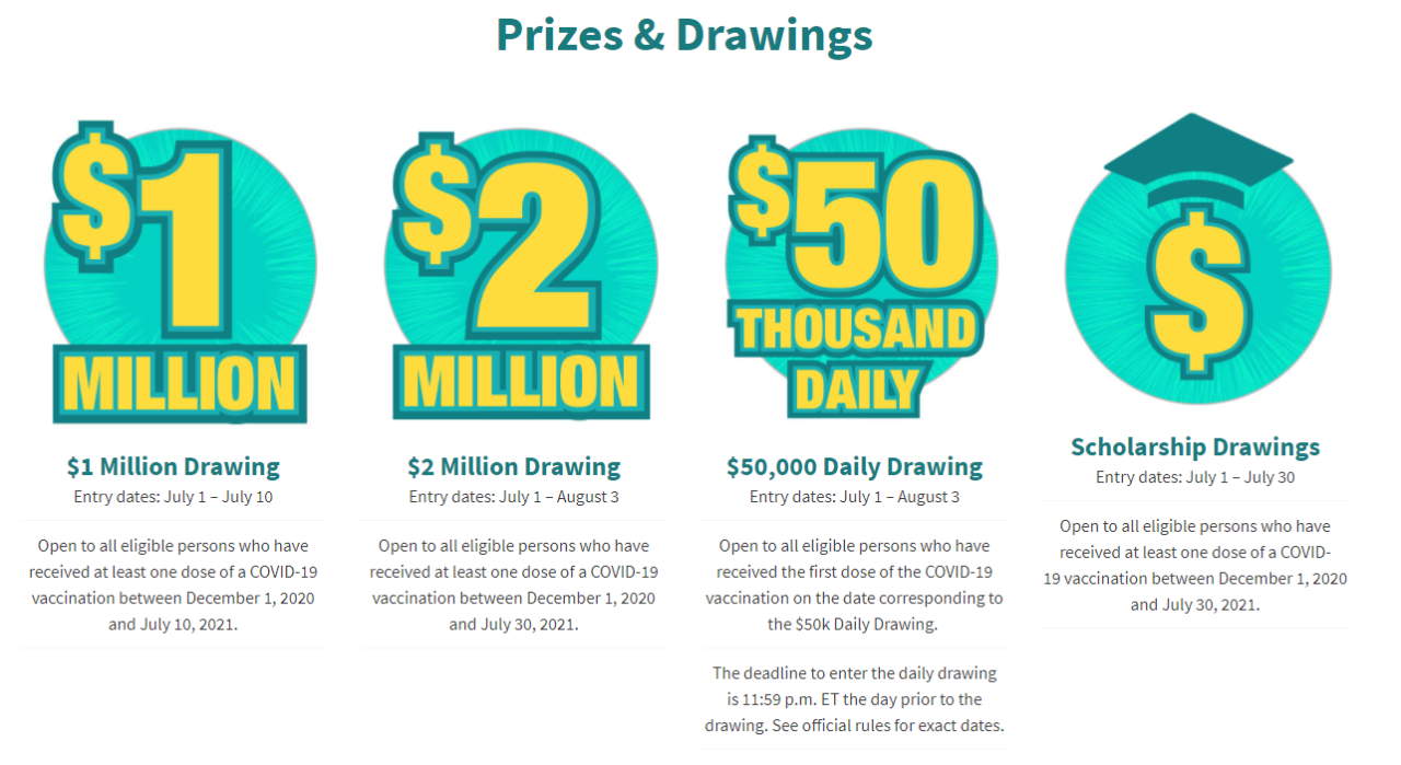 Prizes for the MI Vac to Win Sweepstakes