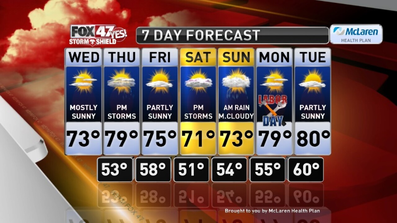 Claire's Forecast 8-28